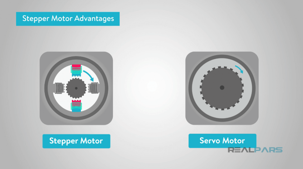 primerjava-koracnega-in-servo-motorja
