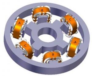 konstrukcija-koračnega motorja